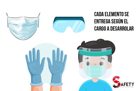 Kit de protección para covid coronavirus en Bogotá Colombia - Consultorias Safety
